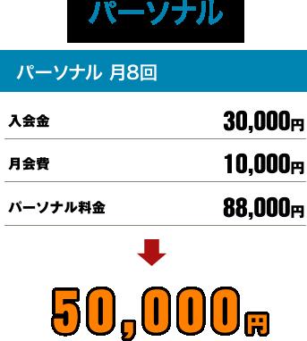 六本木 メンズ エステ 脱毛 case21